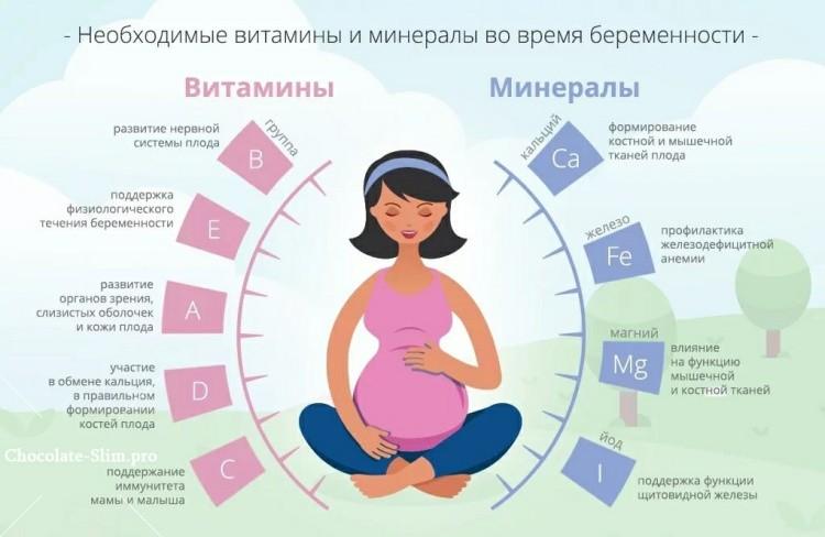 Вещества необходимые беременным